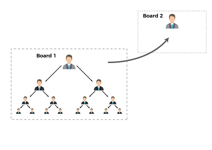 Board-Matrix-Compensation-Plan