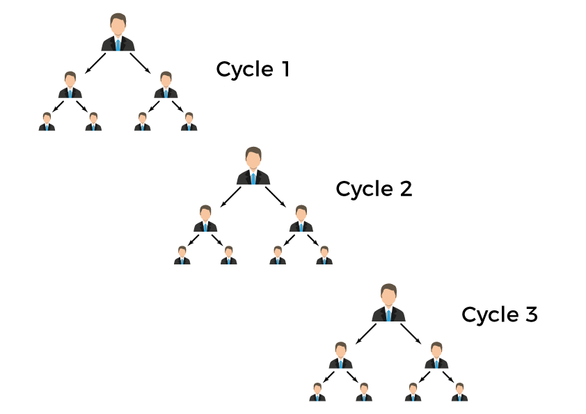 cycle-plan